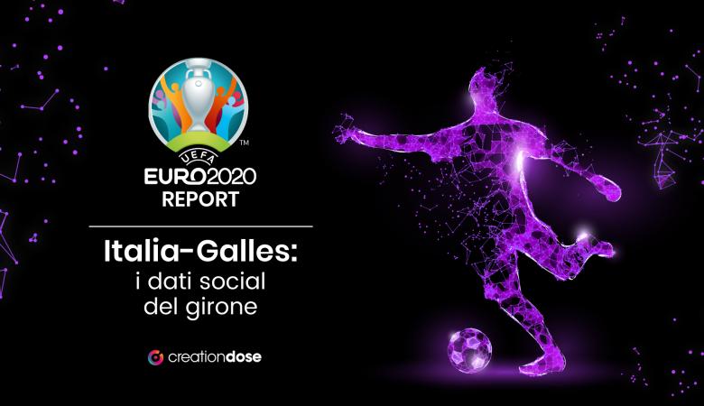 Euro2020: i dati social del girone